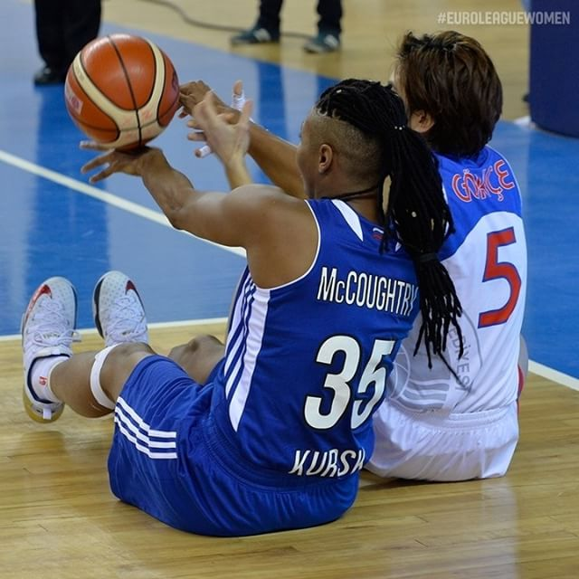 Caption this!  #EuroLeagueWomen #basketball #women #Europe…