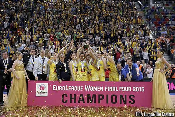 ZVVZ USK Prague Euroleague 2015 Champions